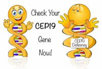 CEP19 Gene, Genetic Testing, DNA Testing, Next Generation Sequencing, NGS, Genetic Disease, Inherited Disease,Cancer Testing, Obesity Testing