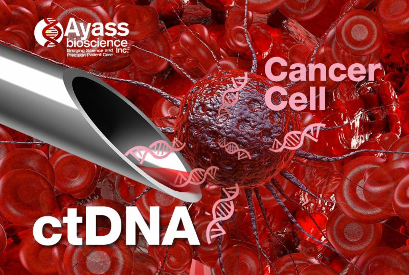 Sensitive and Accurate Detection of Circulating Tumor DNA in Plasma