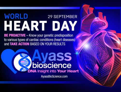 World Heart Day – September 29 2020
