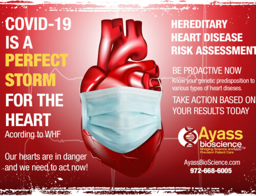 Heart Disease and COVID-19